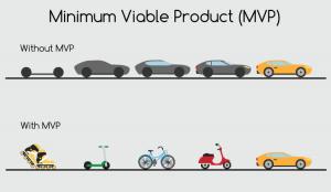 appcom MVP customer centricity