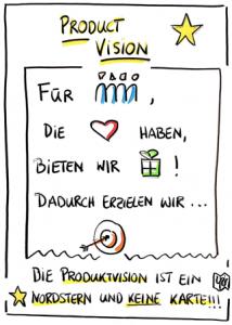 Schritte 01 einer Produktidee-Validierung - Product Vision